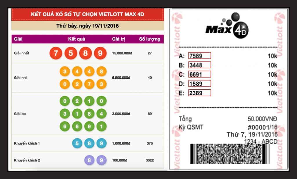 max-4d-la-gi-co-cau-giai-thuong-va-cach-choi-max-4d-nhu-nao